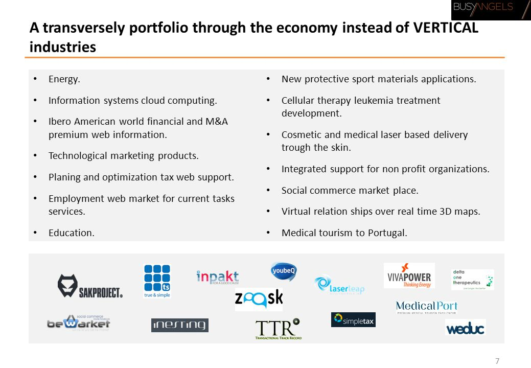 A transversely portfolio through the economy instead of VERTICAL industries 7 Energy.