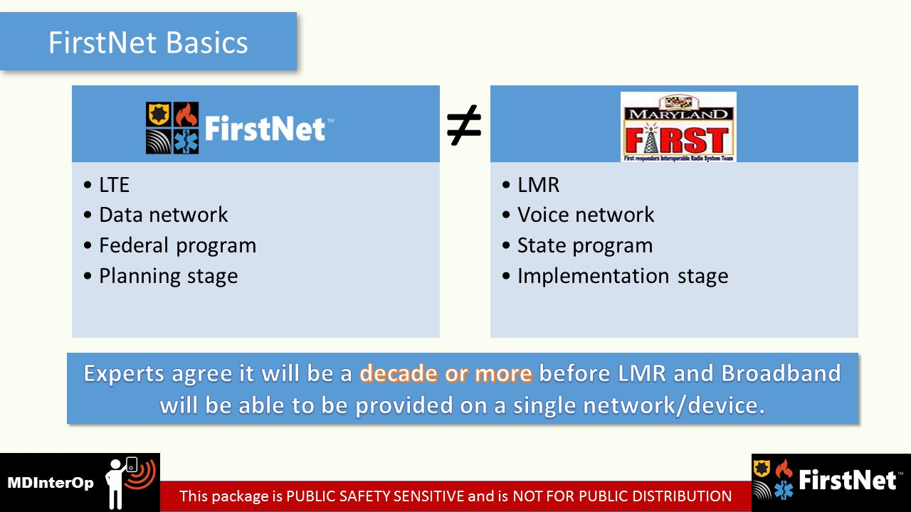 LTE Data network Federal program Planning stage LMR Voice network State program Implementation stage FirstNet Basics ≠