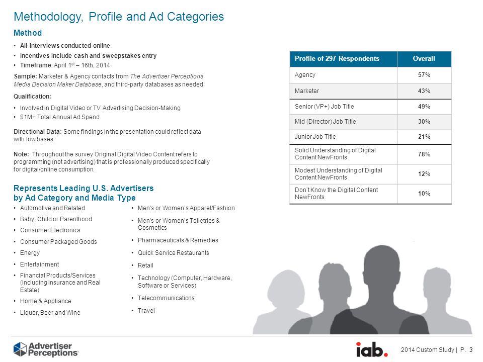 2014 Custom Study | P. 3 Profile of 297 RespondentsOverall Agency57% Marketer43% Senior (VP+) Job Title49% Mid (Director) Job Title30% Junior Job Titl