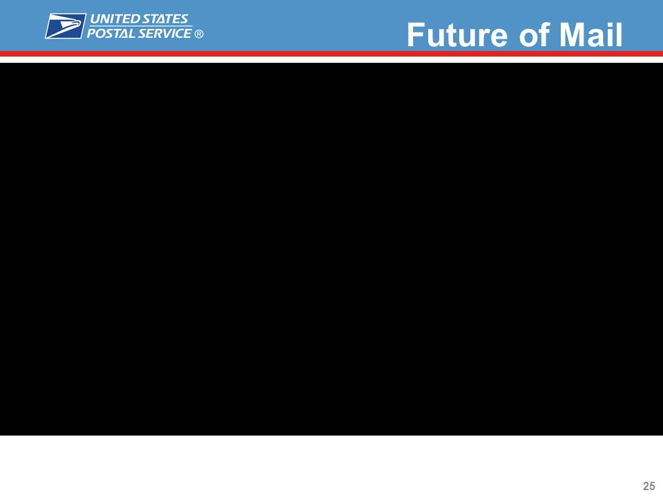 Future of Mail 25