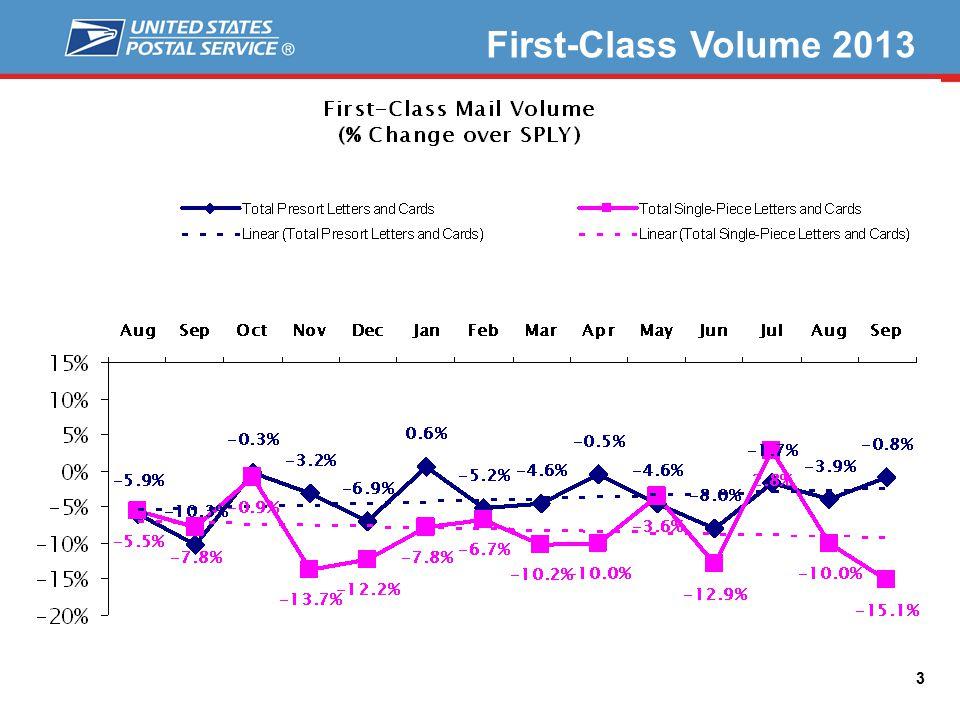 First-Class Volume 2013 3