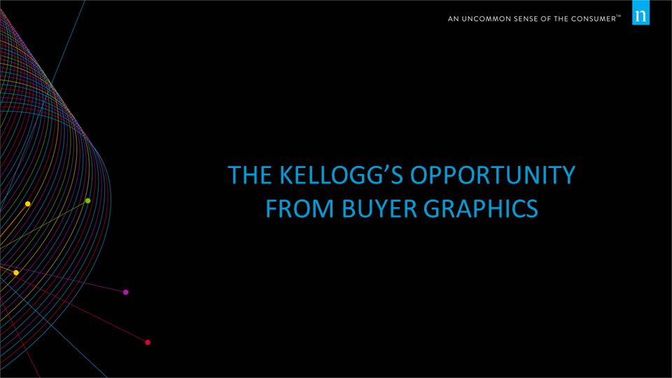 THE KELLOGG'S OPPORTUNITY FROM BUYER GRAPHICS