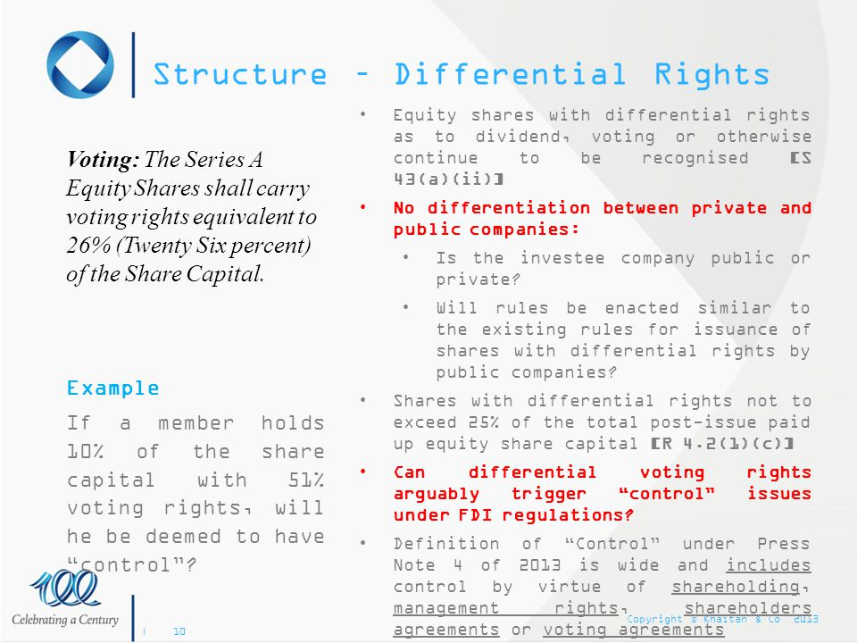 Copyright © Khaitan & Co 2013 | 10 Structure – Differential Rights Equity shares with differential rights as to dividend, voting or otherwise continue