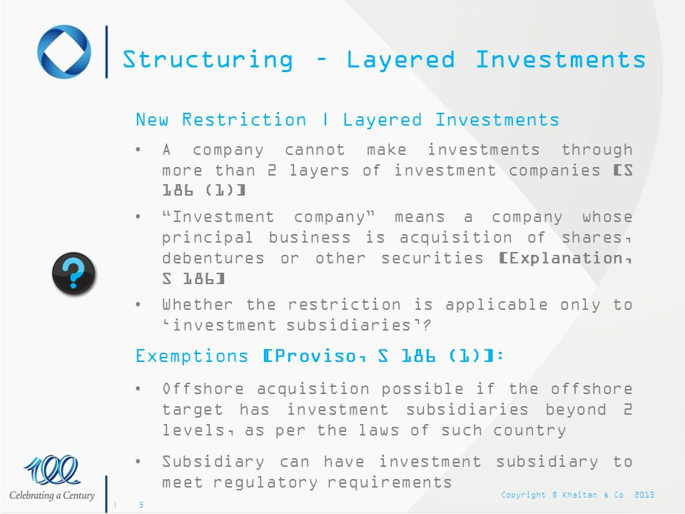 Copyright © Khaitan & Co 2013 | 6 Structuring – Layered Investments Investor Co HoldCo Permissible Structure Target Investor Co HoldCo Workable Structure.