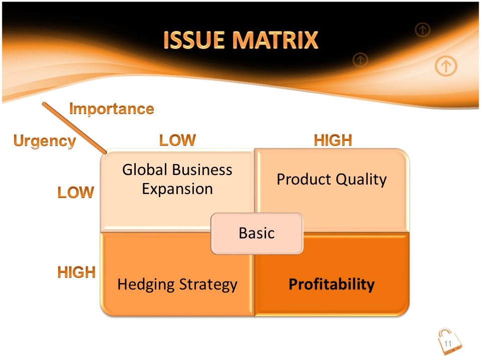 Global Business Expansion Product Quality Hedging StrategyProfitability Basic 11