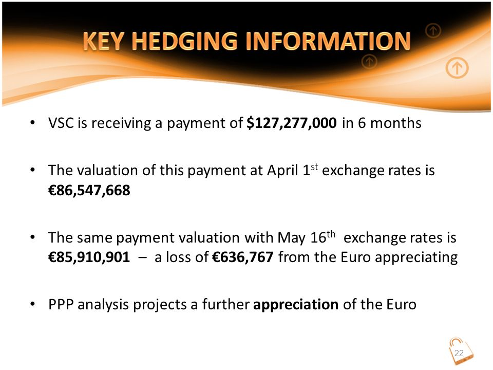 VSC is receiving a payment of $127,277,000 in 6 months The valuation of this payment at April 1 st exchange rates is €86,547,668 The same payment valuation with May 16 th exchange rates is €85,910,901 – a loss of €636,767 from the Euro appreciating PPP analysis projects a further appreciation of the Euro 22