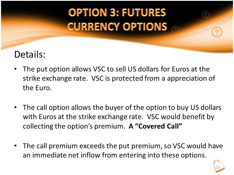 Details: The put option allows VSC to sell US dollars for Euros at the strike exchange rate.
