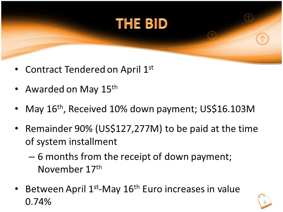 Results: Borrow a 180-day loan on May 16 th and then repay the principal plus interest on November 17 th – Cost: Interest plus agreement fee – Timeline: Receive funds on May 16 th – Risk: Low 40