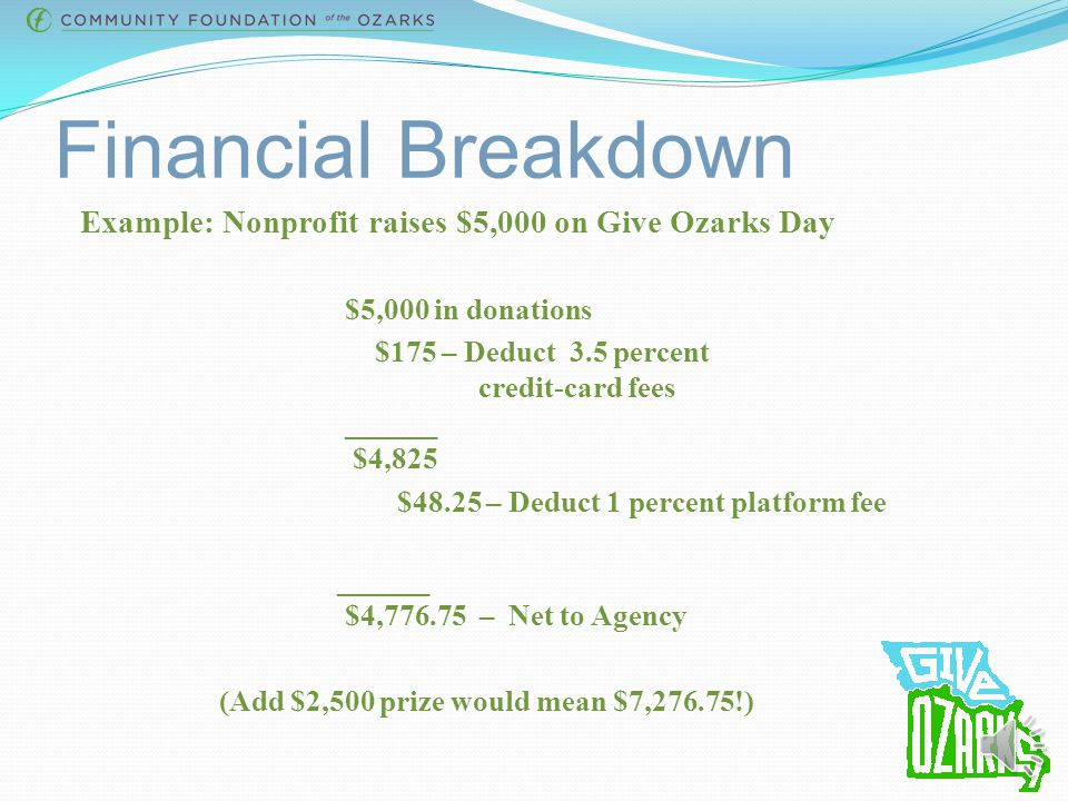 Financial Breakdown No upfront fee to participate.