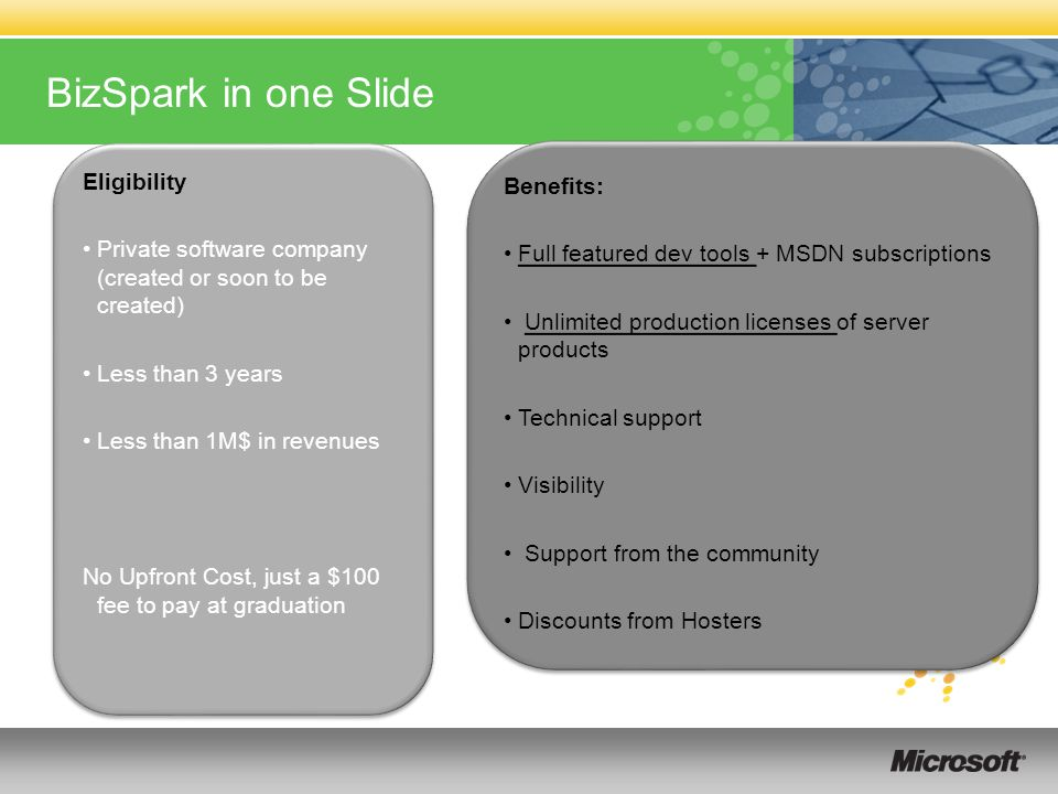 BizSpark in one Slide Eligibility Private software company (created or soon to be created) Less than 3 years Less than 1M$ in revenues No Upfront Cost