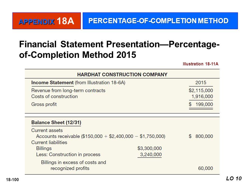 18-100 Financial Statement Presentation—Percentage- of-Completion Method 2015 Illustration 18-11A APPENDIX APPENDIX 18A PERCENTAGE-OF-COMPLETION METHO