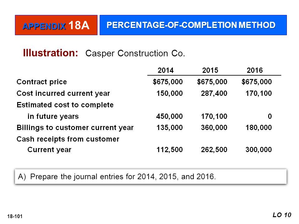 18-101 A) Prepare the journal entries for 2014, 2015, and 2016. Illustration: Casper Construction Co. APPENDIX APPENDIX 18A PERCENTAGE-OF-COMPLETION M
