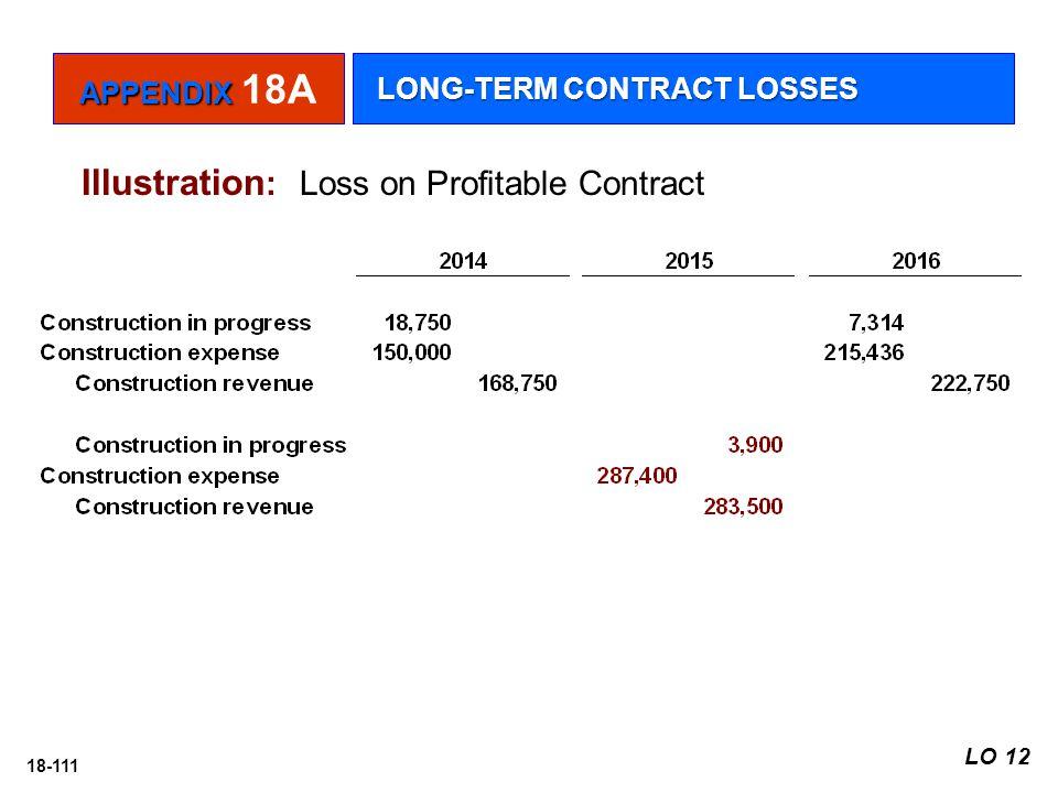 18-111 Illustration : Loss on Profitable Contract APPENDIX APPENDIX 18A LONG-TERM CONTRACT LOSSES LO 12