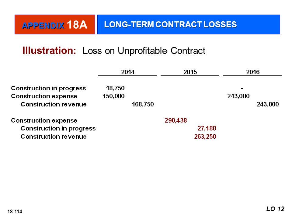 18-114 Illustration : Loss on Unprofitable Contract APPENDIX APPENDIX 18A LONG-TERM CONTRACT LOSSES LO 12