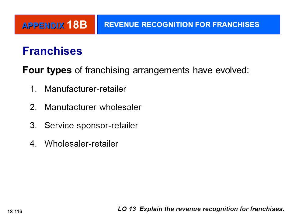 18-116 Franchises Four types of franchising arrangements have evolved: 1.Manufacturer-retailer 2.Manufacturer-wholesaler 3.Service sponsor-retailer 4.