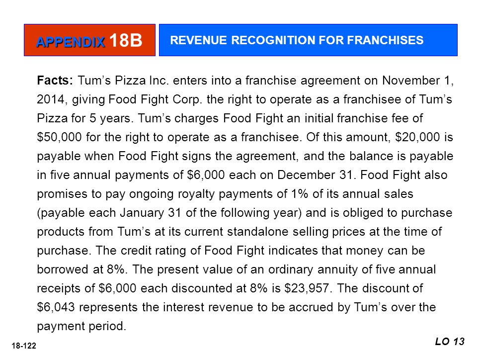 18-122 Facts: Tum's Pizza Inc. enters into a franchise agreement on November 1, 2014, giving Food Fight Corp. the right to operate as a franchisee of