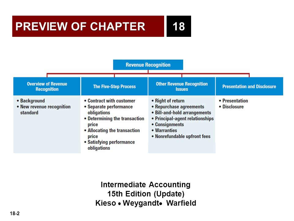 18-2 PREVIEW OF CHAPTER Intermediate Accounting 15th Edition (Update) Kieso Weygandt Warfield 18