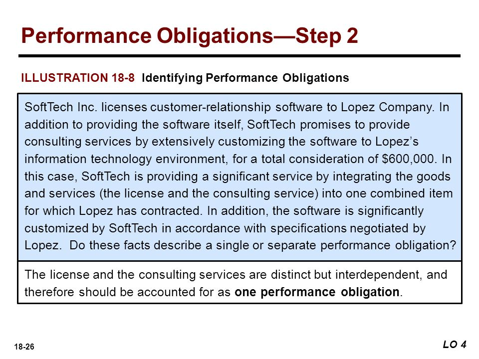 18-26 SoftTech Inc. licenses customer-relationship software to Lopez Company. In addition to providing the software itself, SoftTech promises to provi