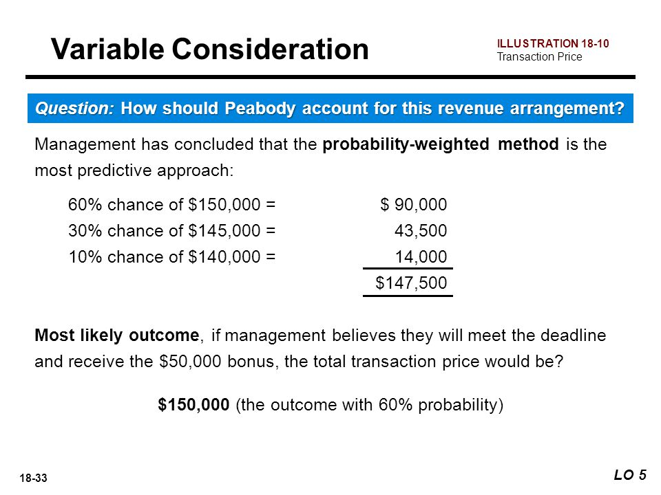 18-33 Management has concluded that the probability-weighted method is the most predictive approach: LO 5 Variable Consideration Question: How should