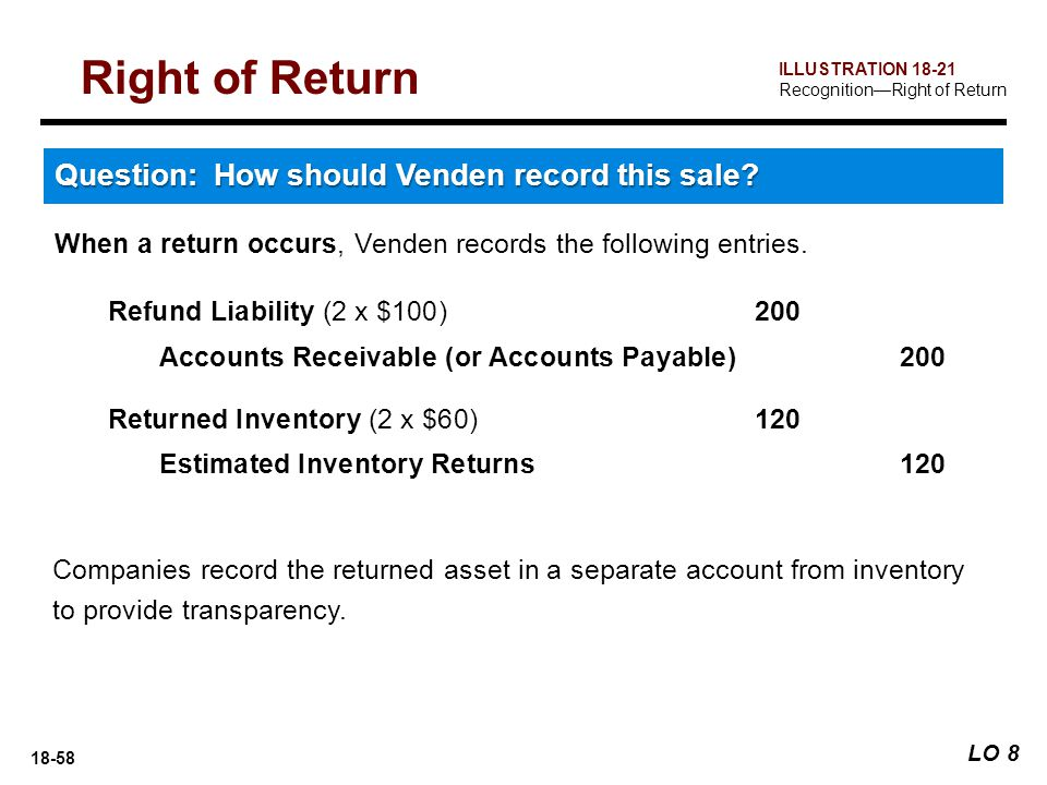 18-58 When a return occurs, Venden records the following entries. LO 8 Question: How should Venden record this sale? ILLUSTRATION 18-21 Recognition—Ri