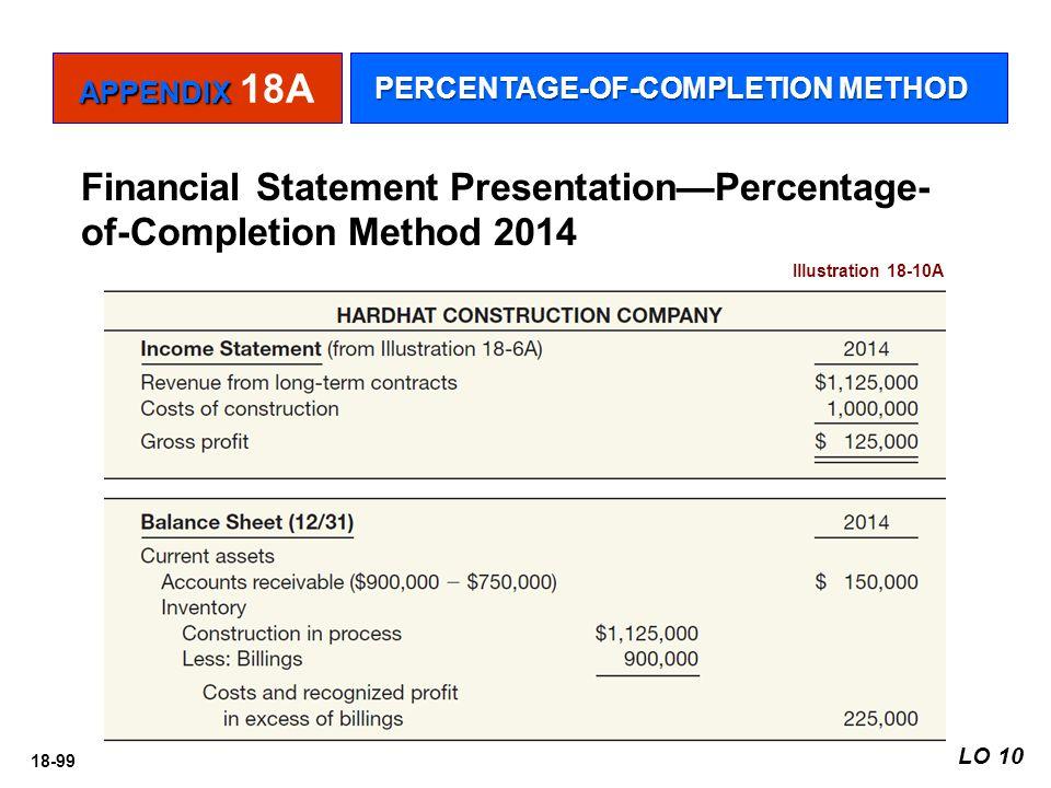 18-99 Financial Statement Presentation—Percentage- of-Completion Method 2014 Illustration 18-10A APPENDIX APPENDIX 18A PERCENTAGE-OF-COMPLETION METHOD