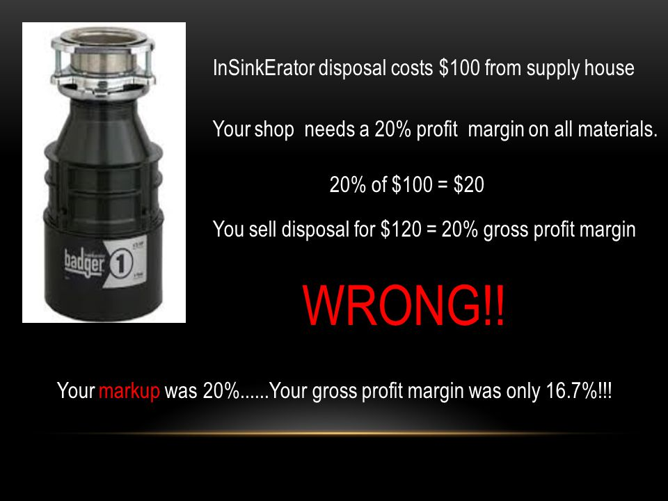 InSinkErator disposal costs $100 from supply house Your shop needs a 20% profit margin on all materials.