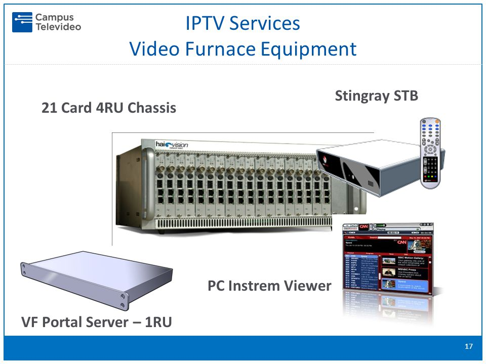 IPTV Services Video Furnace Equipment 17 21 Card 4RU Chassis Stingray STB PC Instrem Viewer VF Portal Server – 1RU
