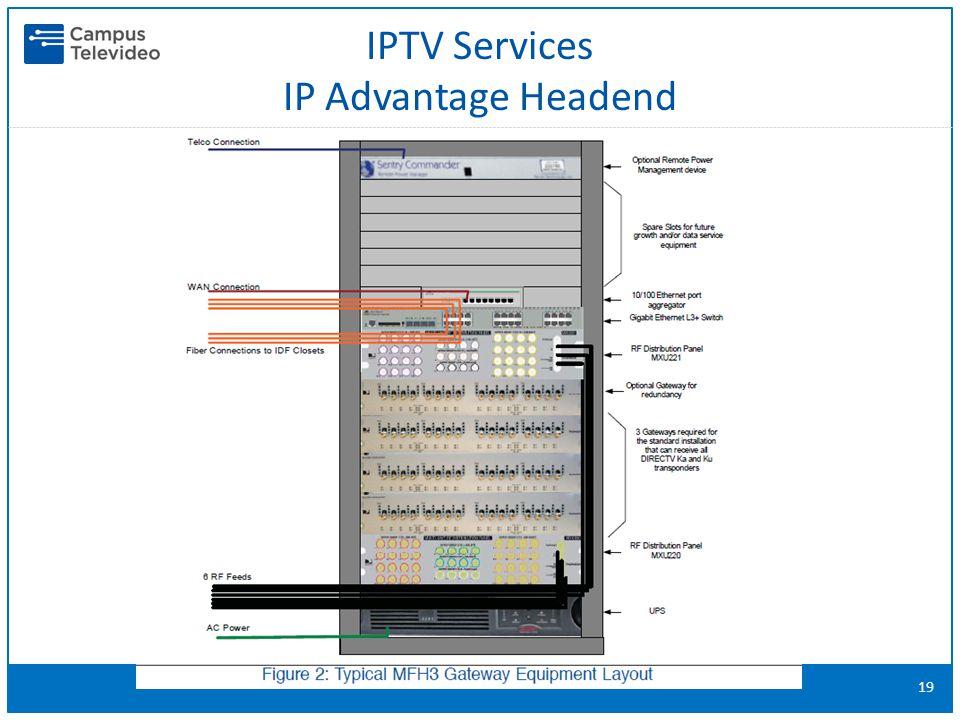 IPTV Services IP Advantage Headend 19