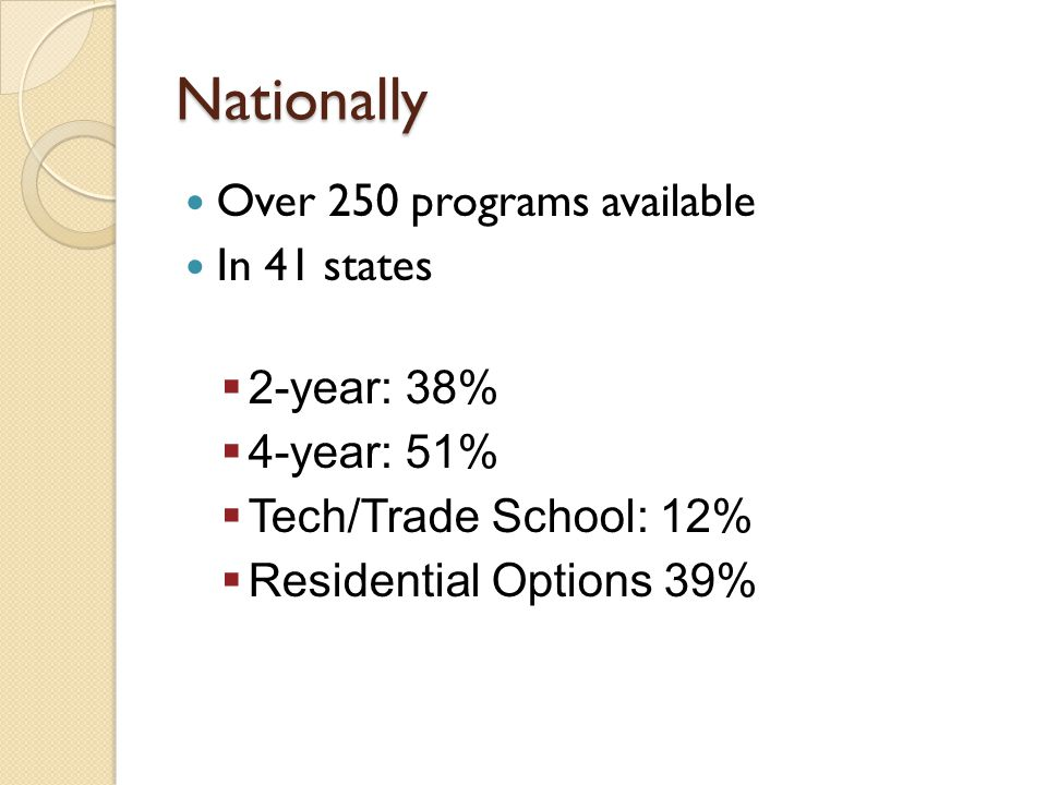 Nationally Over 250 programs available In 41 states  2-year: 38%  4-year: 51%  Tech/Trade School: 12%  Residential Options 39%