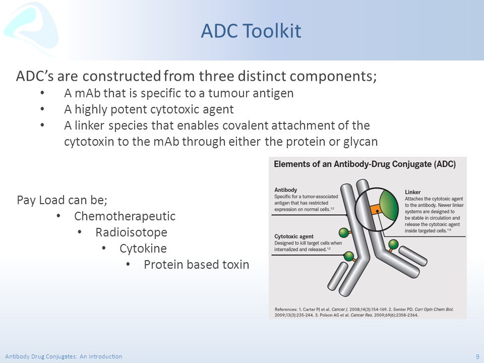 Antibody Drug Conjugates: An Introduction 9 ADC's are constructed from three distinct components; A mAb that is specific to a tumour antigen A highly