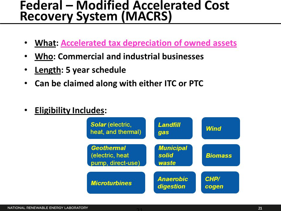 21 Federal – Modified Accelerated Cost Recovery System (MACRS) What: Accelerated tax depreciation of owned assets Who: Commercial and industrial businesses Length: 5 year schedule Can be claimed along with either ITC or PTC Eligibility Includes: 21 Solar (electric, heat, and thermal) Landfill gas Wind Biomass Geothermal (electric, heat pump, direct-use) Municipal solid waste CHP/ cogen Anaerobic digestion Microturbines