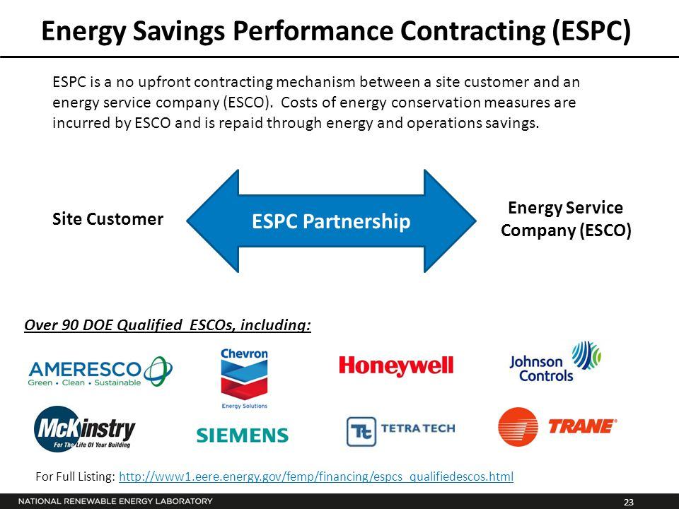 23 Energy Savings Performance Contracting (ESPC) ESPC Partnership Energy Service Company (ESCO) Site Customer Over 90 DOE Qualified ESCOs, including: For Full Listing: http://www1.eere.energy.gov/femp/financing/espcs_qualifiedescos.htmlhttp://www1.eere.energy.gov/femp/financing/espcs_qualifiedescos.html ESPC is a no upfront contracting mechanism between a site customer and an energy service company (ESCO).