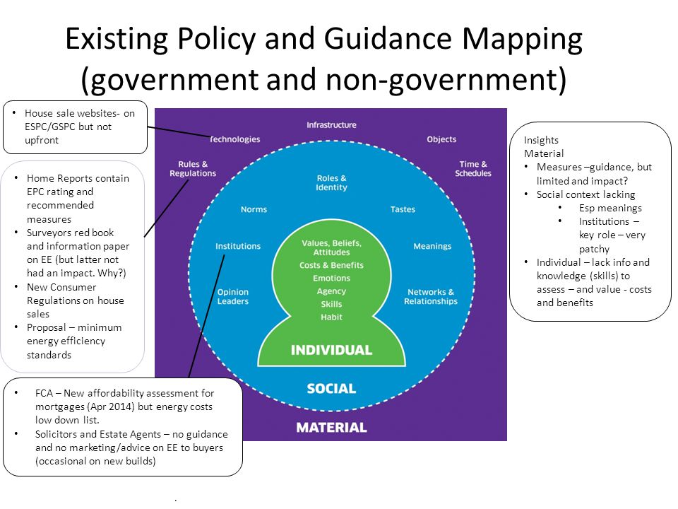 Policy and Guidance Mapping PLUS IDEAS.
