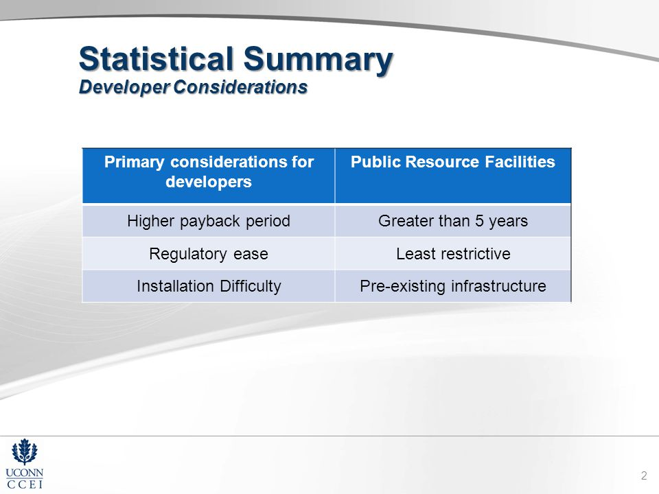 Statistical Summary Developer Considerations 2 Primary considerations for developers Public Resource Facilities Higher payback periodGreater than 5 years Regulatory easeLeast restrictive Installation DifficultyPre-existing infrastructure