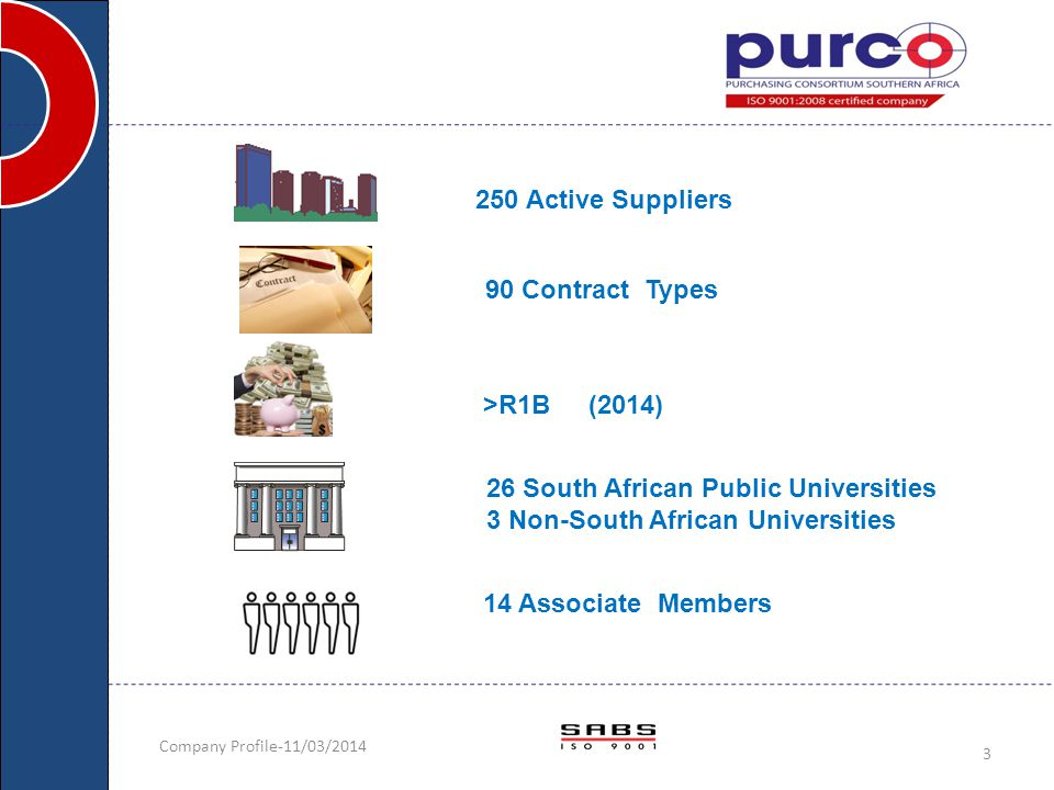 Company Profile-11/03/2014 14 SCOPE OF OPERATION INSTITUTIONPROVINCE PURCO SA REGION Council for Scientific and Industrial ResearchGPCENTRAL Council on Higher EducationGPCENTRAL Engineering Council of South AfricaGPCENTRAL MINTEKGPCENTRAL Monash UniversityGPCENTRAL National Research FoundationGPCENTRAL North West UniversityNWCENTRAL Polytechnic of NamibiaNAMCENTRAL Quality Council on Trade and OccupationGPCENTRAL Sol Plaatje UniversityNCCENTRAL South African Bureau of StandardsGPCENTRAL Tshwane University of TechnologyGPCENTRAL UMALUSI Council for Quality Assurance in General and Further Education and TrainingGPCENTRAL University of JohannesburgGPCENTRAL University of Limpopo – MedunsaGPCENTRAL University of Limpopo – TurfloopGPCENTRAL University of MpumalangaMPCENTRAL University of NamibiaNAMCENTRAL University of PretoriaGPCENTRAL University of South AfricaGPCENTRAL University of the WitwatersrandGPCENTRAL
