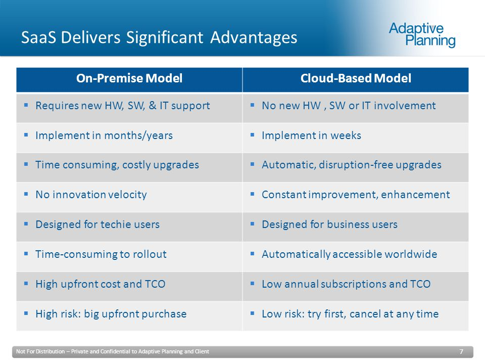 Not For Distribution – Private and Confidential to Adaptive Planning and Client 7 SaaS Delivers Significant Advantages On-Premise Model Cloud-Based Model  Requires new HW, SW, & IT support  No new HW, SW or IT involvement  Implement in months/years  Implement in weeks  Time consuming, costly upgrades  Automatic, disruption-free upgrades  No innovation velocity  Constant improvement, enhancement  Designed for techie users  Designed for business users  Time-consuming to rollout  Automatically accessible worldwide  High upfront cost and TCO  Low annual subscriptions and TCO  High risk: big upfront purchase  Low risk: try first, cancel at any time