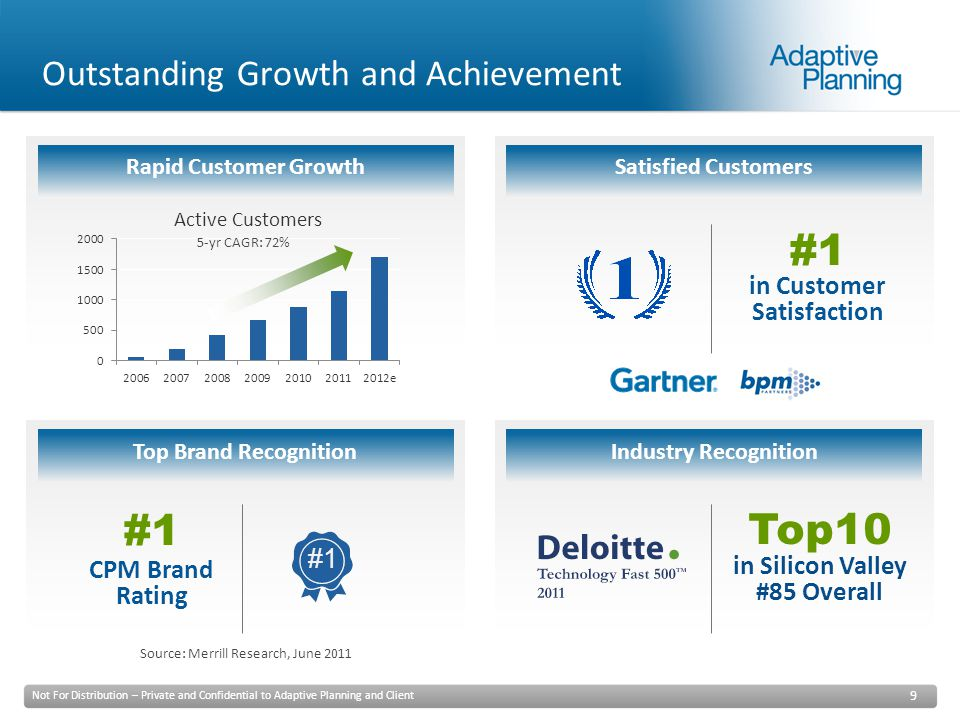 Not For Distribution – Private and Confidential to Adaptive Planning and Client 9 Industry Recognition Satisfied Customers Top Brand Recognition Outstanding Growth and Achievement Top10 in Silicon Valley #85 Overall in Customer Satisfaction #1#1 5-yr CAGR: 72% CPM Brand Rating #1 Source: Merrill Research, June 2011 Rapid Customer Growth #1