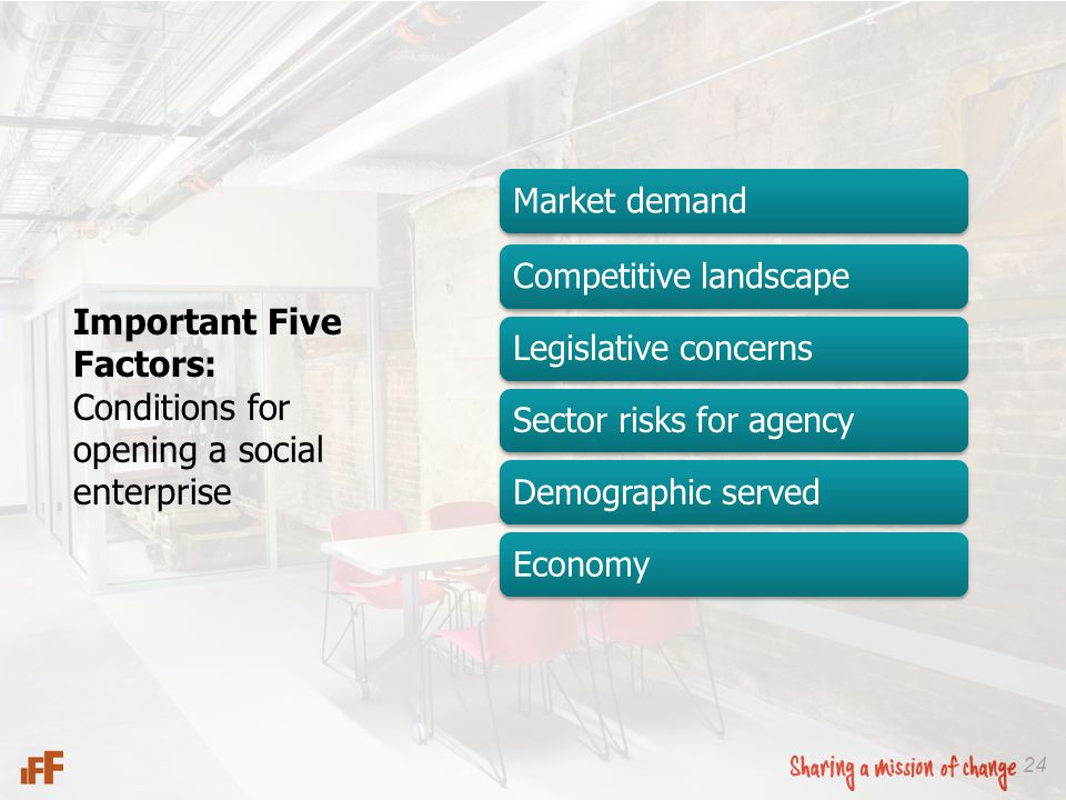 24 Important Five Factors: Conditions for opening a social enterprise Market demandCompetitive landscapeLegislative concernsSector risks for agencyDemographic servedEconomy