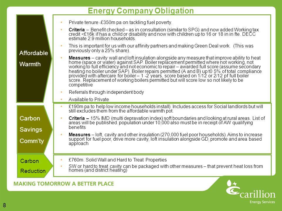 8 Energy Company Obligation Affordable Warmth Carbon Savings Comm'ty Carbon Reduction Private tenure -£350m pa on tackling fuel poverty.