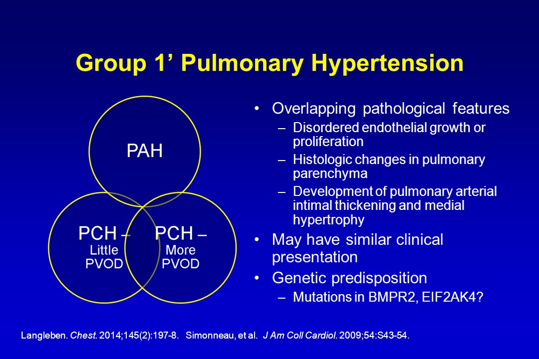 Group 1' Pulmonary Hypertension Overlapping pathological features –Disordered endothelial growth or proliferation –Histologic changes in pulmonary parenchyma –Development of pulmonary arterial intimal thickening and medial hypertrophy May have similar clinical presentation Genetic predisposition –Mutations in BMPR2, EIF2AK4.