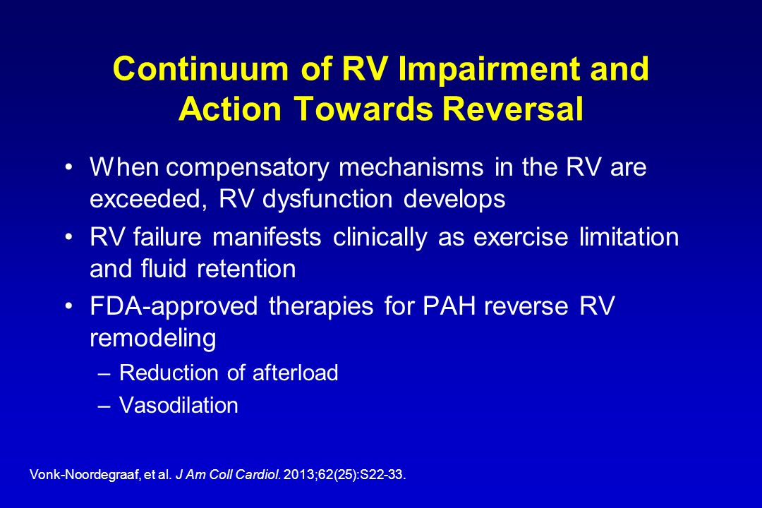 Continuum of RV Impairment and Action Towards Reversal When compensatory mechanisms in the RV are exceeded, RV dysfunction develops RV failure manifests clinically as exercise limitation and fluid retention FDA-approved therapies for PAH reverse RV remodeling –Reduction of afterload –Vasodilation Vonk-Noordegraaf, et al.