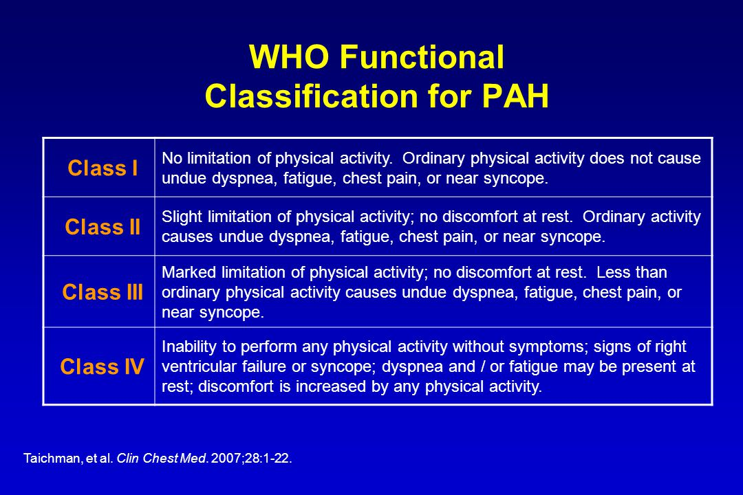 WHO Functional Classification for PAH Class I No limitation of physical activity.