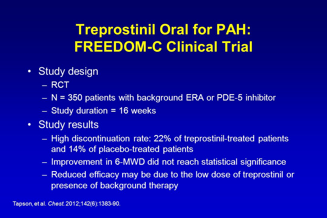 Treprostinil Oral for PAH: FREEDOM-C Clinical Trial Study design –RCT –N = 350 patients with background ERA or PDE-5 inhibitor –Study duration = 16 weeks Study results –High discontinuation rate: 22% of treprostinil-treated patients and 14% of placebo-treated patients –Improvement in 6-MWD did not reach statistical significance –Reduced efficacy may be due to the low dose of treprostinil or presence of background therapy Tapson, et al.
