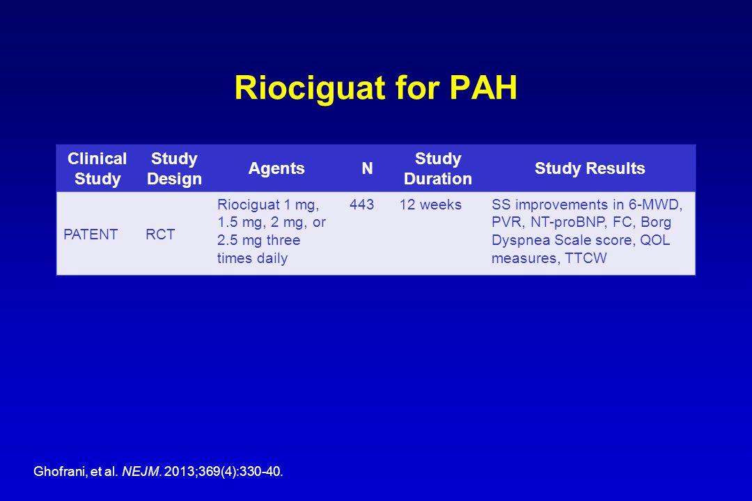 Riociguat for PAH Ghofrani, et al. NEJM. 2013;369(4):330-40.