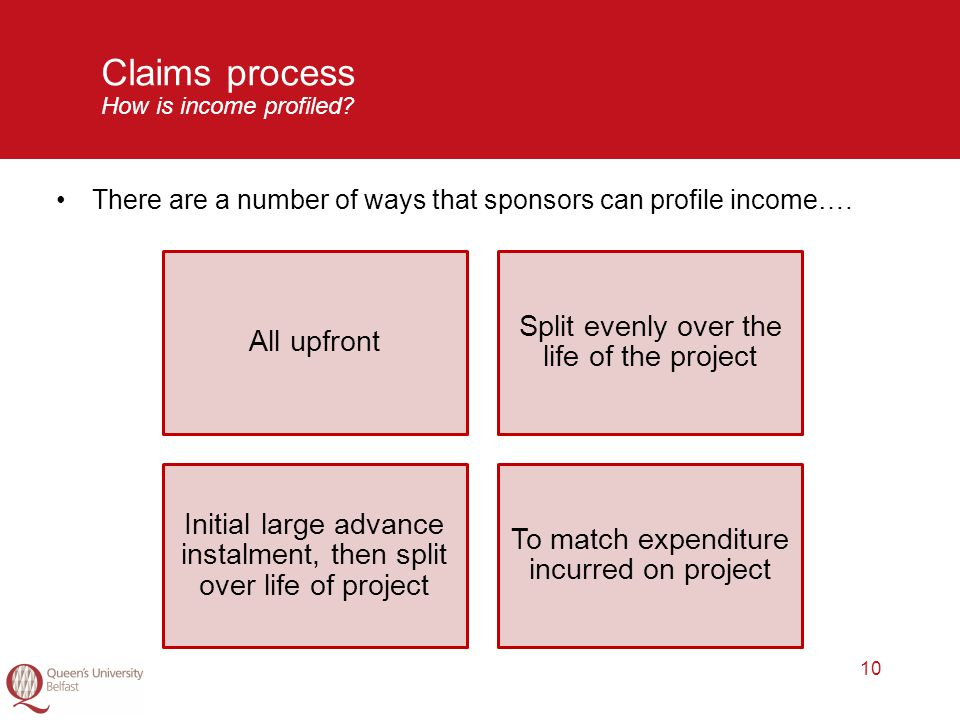 10 Claims process How is income profiled? There are a number of ways that sponsors can profile income…. All upfront Split evenly over the life of the