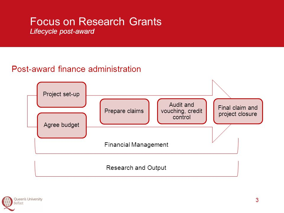 3 Focus on Research Grants Lifecycle post-award Post-award finance administration Project set-upAgree budgetPrepare claims Audit and vouching, credit control Final claim and project closure Financial Management Research and Output
