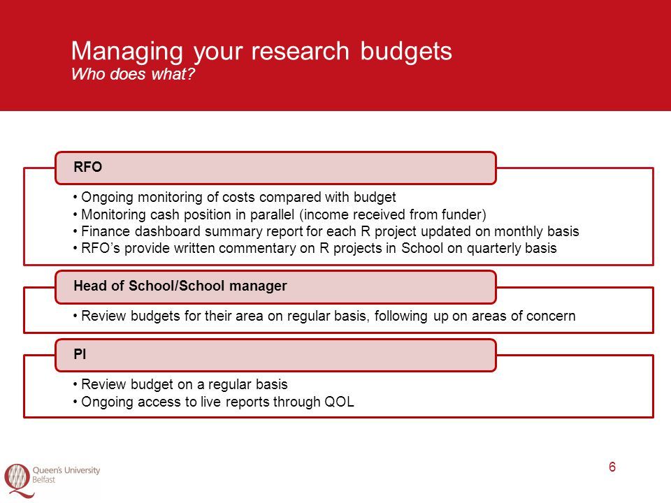 6 Managing your research budgets Who does what? Ongoing monitoring of costs compared with budget Monitoring cash position in parallel (income received