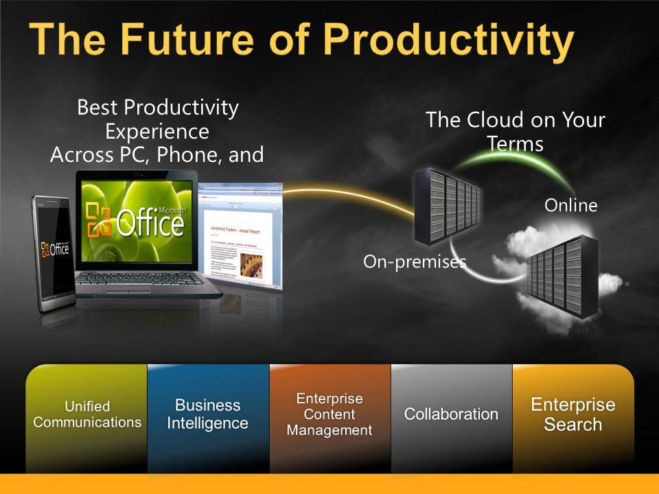 20102011 2012 July – Add 7 PCs Start New OVS Agreement – 35 Office Pro+ 2 nd Year OVS order – 42 Office Pro+ 3 rd Year OVS order – 37 Office Pro+ 35 PC company, wants Office 2010 Pro Plus.