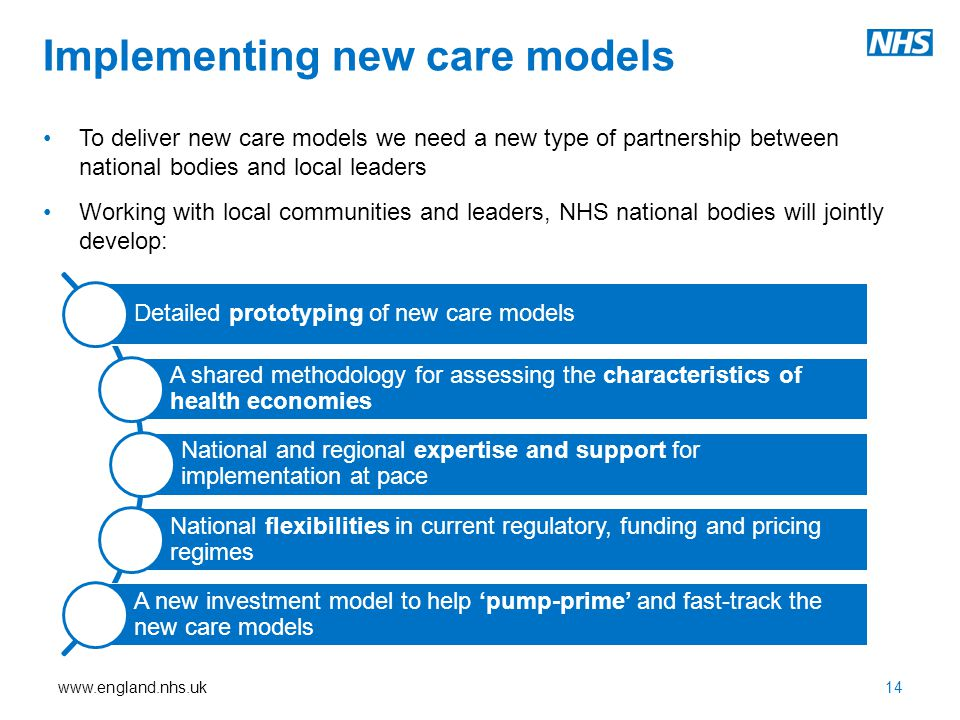 www.england.nhs.uk To deliver new care models we need a new type of partnership between national bodies and local leaders Working with local communities and leaders, NHS national bodies will jointly develop: Implementing new care models 14 Detailed prototyping of new care models A shared methodology for assessing the characteristics of health economies National and regional expertise and support for implementation at pace National flexibilities in current regulatory, funding and pricing regimes A new investment model to help 'pump-prime' and fast-track the new care models