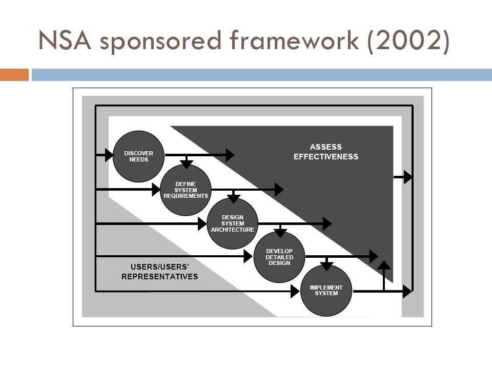 NSA sponsored framework (2002)